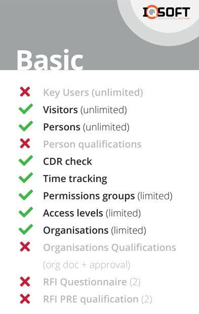 IQ-Soft Basic Pakket